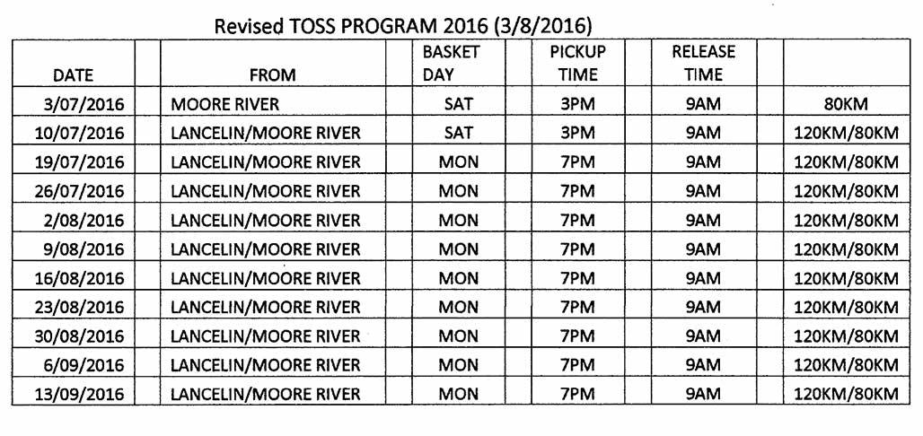 revised-race-toss-program293-2